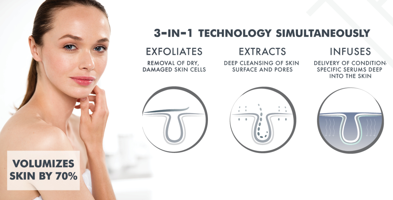 dermal infusion 3 steps in one